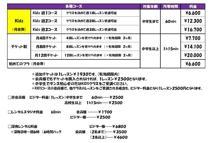 戸塚 ダンス 料金表